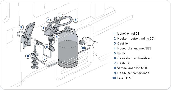 installation_overview_monocontrol_cs_nl