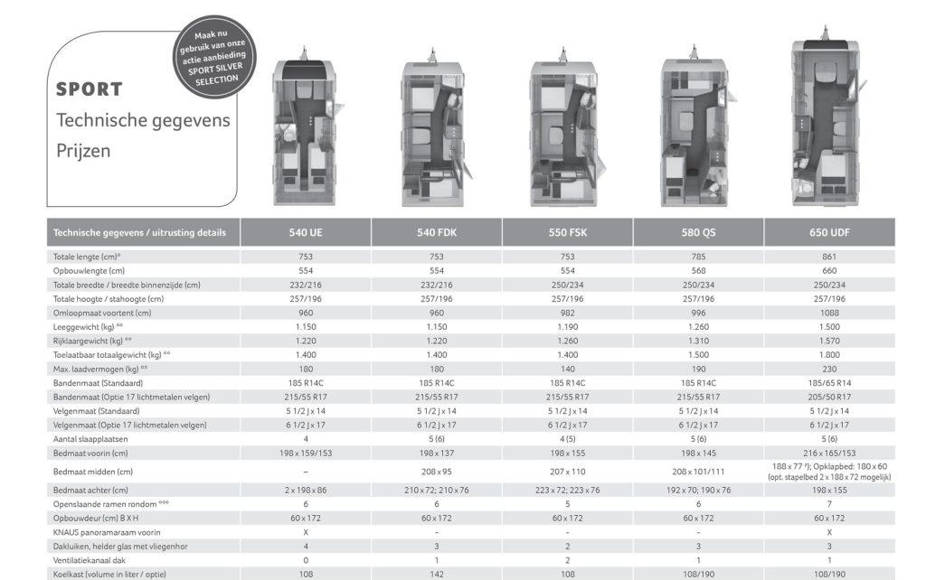 Knaus sport technische gegevens 540 - 650